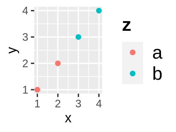 15 Themes | ggplot2: Elegant Graphics for Data Analysis